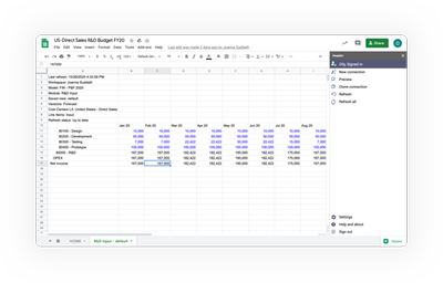 Anaplan Add-on for Google Sheets: Efficiently analyze, report, and collaborate