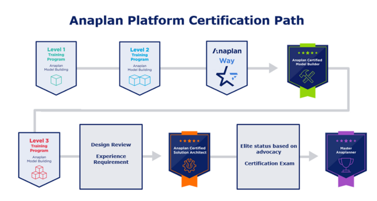 CertificationPath.png