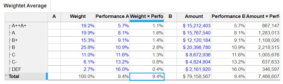 Weighted Average2.png