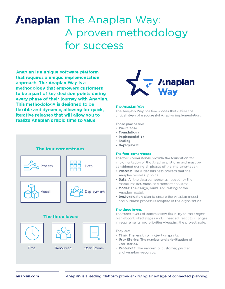 The Anaplan Way-A Proven Methodology for Success_Page_1.png